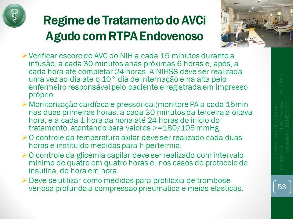 Regime de Tratamento do AVCi Agudo com RTPA Endovenoso Verificar escore de AVC do NIH a cada 15 minutos durante a infusão, a cada 30 minutos anas próximas 6 horas e, após, a cada hora até completar 24 horas.
