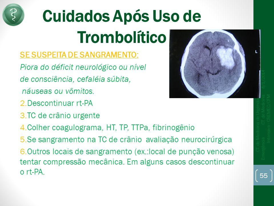 Cuidados Após Uso de Trombolítico SE SUSPEITA DE SANGRAMENTO: Piora do déficit neurológico ou nível de consciência, cefaléia súbita, náuseas ou vômitos.