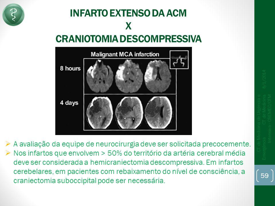 INFARTO EXTENSO DA ACM X CRANIOTOMIA DESCOMPRESSIVA 8/1/2014 CT de Medicina de Urgência e Emergência CT de Medicina Intensiva - CREMEC/CFM 59 A avaliação da equipe de neurocirurgia deve ser solicitada precocemente.