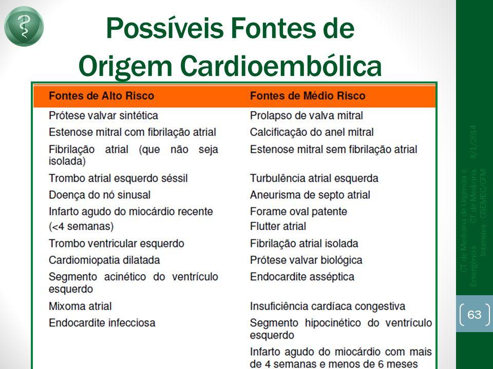 Possíveis Fontes de Origem Cardioembólica 8/1/2014 CT de Medicina de Urgência e Emergência CT de Medicina Intensiva - CREMEC/CFM 63