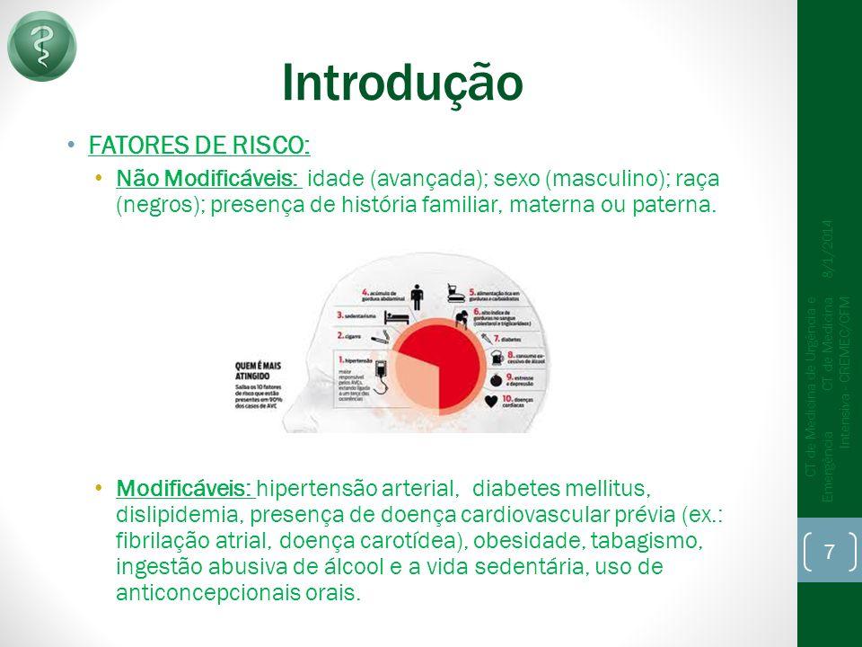 Introdução FATORES DE RISCO: Não Modificáveis: idade (avançada); sexo (masculino); raça (negros); presença de história familiar, materna ou paterna.