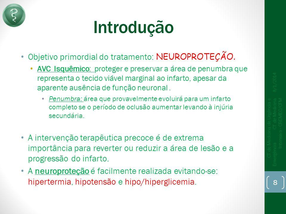 Introdução Objetivo primordial do tratamento: NEUROPROTEÇÃO.