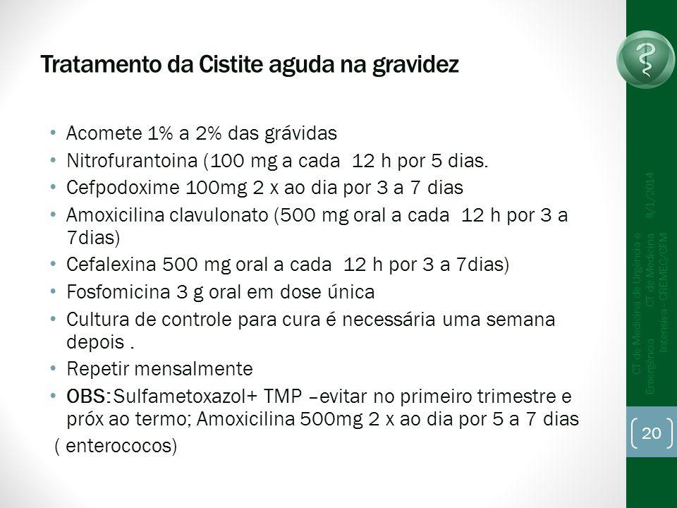 Tratamento da Cistite aguda na gravidez Acomete 1% a 2% das grávidas Nitrofurantoina (100 mg a cada 12 h por 5 dias. Cefpodoxime 100mg 2 x ao dia por