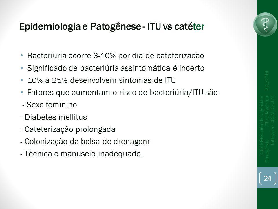 Epidemiologia e Patogênese - ITU vs catéter Bacteriúria ocorre 3-10% por dia de cateterização Significado de bacteriúria assintomática é incerto 10% a 25% desenvolvem sintomas de ITU Fatores que aumentam o risco de bacteriúria/ITU são: - Sexo feminino - Diabetes mellitus - Cateterização prolongada - Colonização da bolsa de drenagem - Técnica e manuseio inadequado.