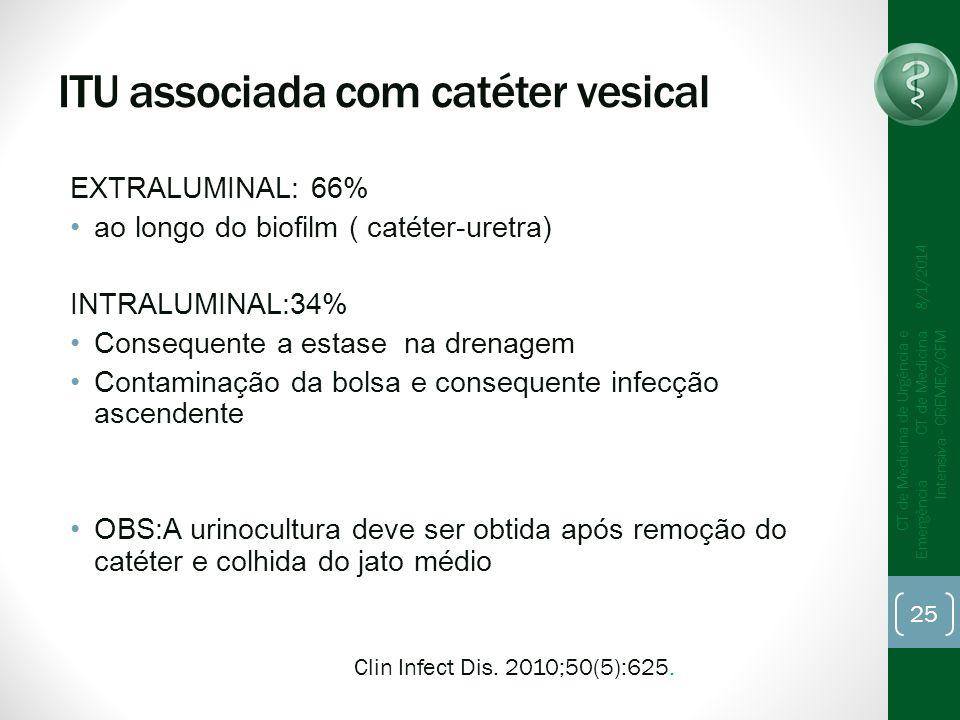 ITU associada com catéter vesical EXTRALUMINAL: 66% ao longo do biofilm ( catéter-uretra) INTRALUMINAL:34% Consequente a estase na drenagem Contaminação da bolsa e consequente infecção ascendente OBS:A urinocultura deve ser obtida após remoção do catéter e colhida do jato médio 8/1/2014 CT de Medicina de Urgência e Emergência CT de Medicina Intensiva - CREMEC/CFM 25 Clin Infect Dis.