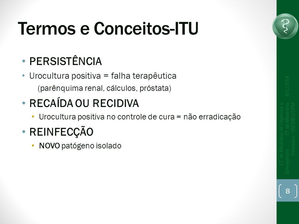 Termos e Conceitos-ITU PERSISTÊNCIA Urocultura positiva = falha terapêutica (parênquima renal, cálculos, próstata) RECAÍDA OU RECIDIVA Urocultura posi