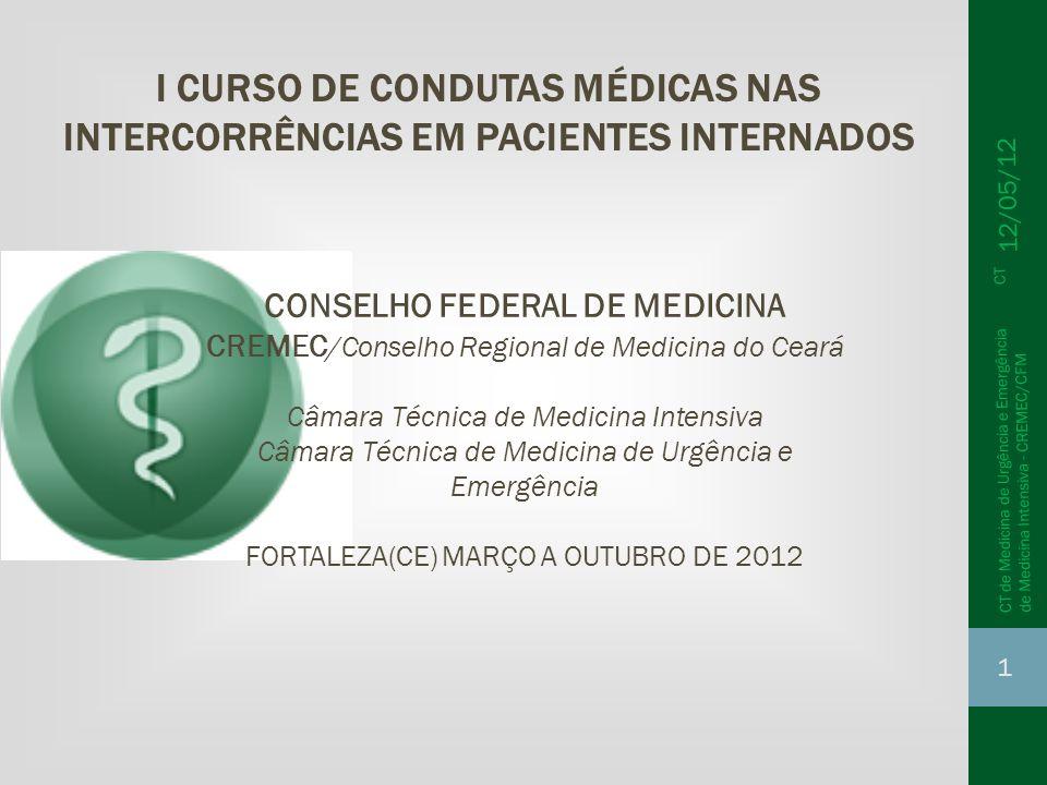 12/05/12 42 CT de Medicina de Urgência e Emergência CT de Medicina Intensiva - CREMEC/CFM Caso clínico 1 Doutor.