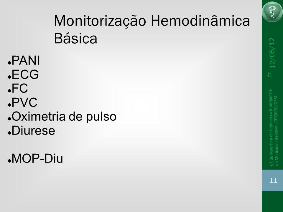 12/05/12 11 CT de Medicina de Urgência e Emergência CT de Medicina Intensiva - CREMEC/CFM Monitorização Hemodinâmica Básica PANI ECG FC PVC Oximetria