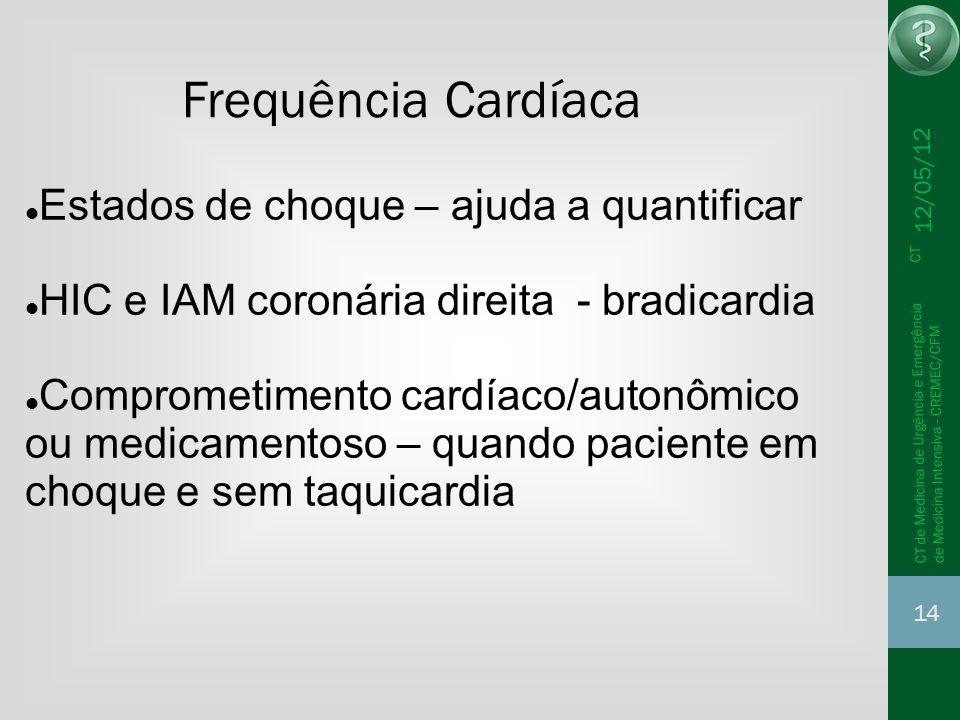 12/05/12 14 CT de Medicina de Urgência e Emergência CT de Medicina Intensiva - CREMEC/CFM Frequência Cardíaca Estados de choque – ajuda a quantificar