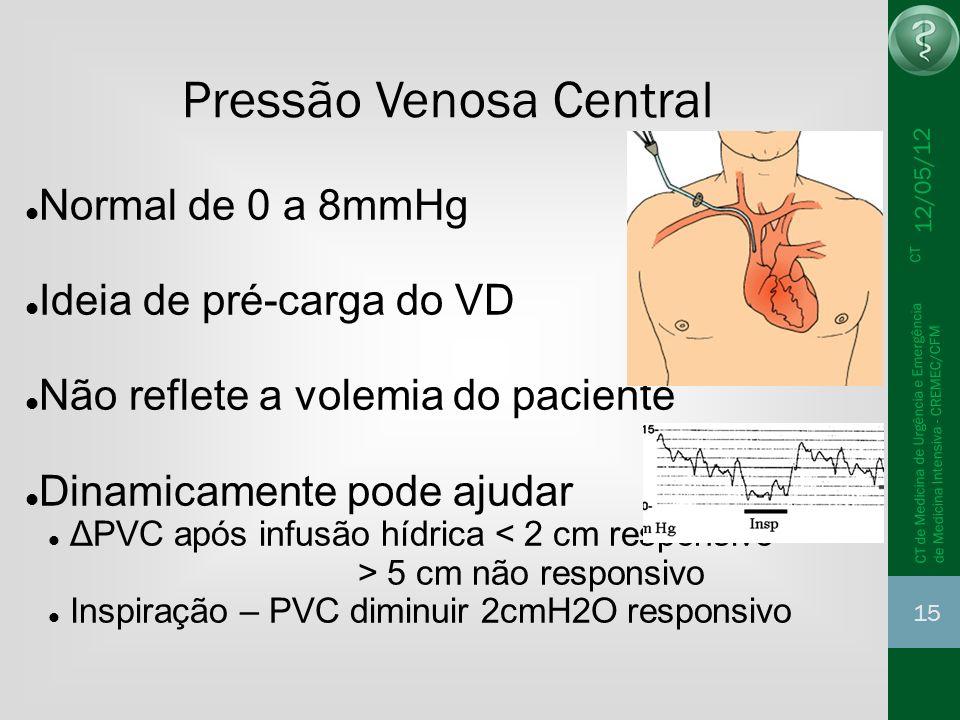 12/05/12 15 CT de Medicina de Urgência e Emergência CT de Medicina Intensiva - CREMEC/CFM Pressão Venosa Central Normal de 0 a 8mmHg Ideia de pré-carg