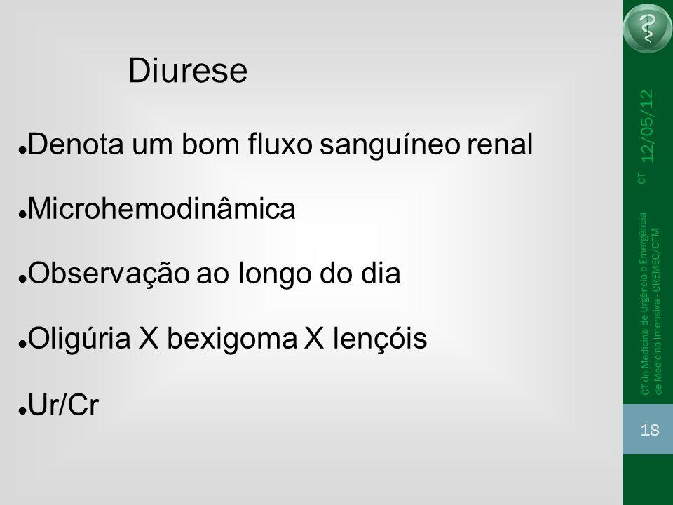 12/05/12 18 CT de Medicina de Urgência e Emergência CT de Medicina Intensiva - CREMEC/CFM Diurese Denota um bom fluxo sanguíneo renal Microhemodinâmic