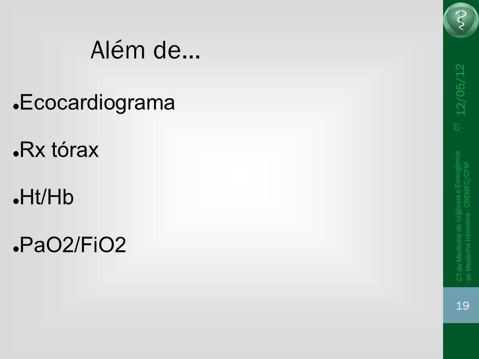 12/05/12 19 CT de Medicina de Urgência e Emergência CT de Medicina Intensiva - CREMEC/CFM Além de... Ecocardiograma Rx tórax Ht/Hb PaO2/FiO2