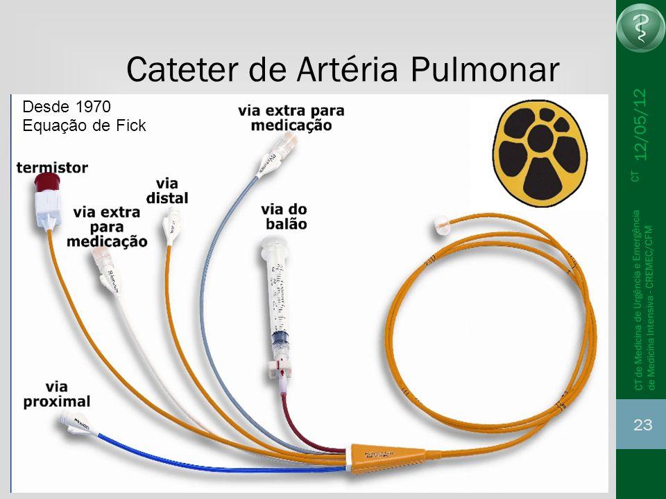 12/05/12 23 CT de Medicina de Urgência e Emergência CT de Medicina Intensiva - CREMEC/CFM Cateter de Artéria Pulmonar Desde 1970 Equação de Fick