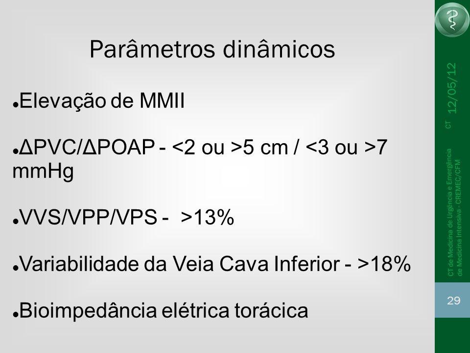 12/05/12 29 CT de Medicina de Urgência e Emergência CT de Medicina Intensiva - CREMEC/CFM Parâmetros dinâmicos Elevação de MMII ΔPVC/ΔPOAP - 5 cm / 7
