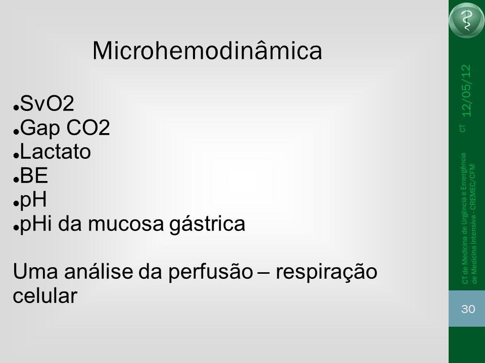 12/05/12 30 CT de Medicina de Urgência e Emergência CT de Medicina Intensiva - CREMEC/CFM Microhemodinâmica SvO2 Gap CO2 Lactato BE pH pHi da mucosa g