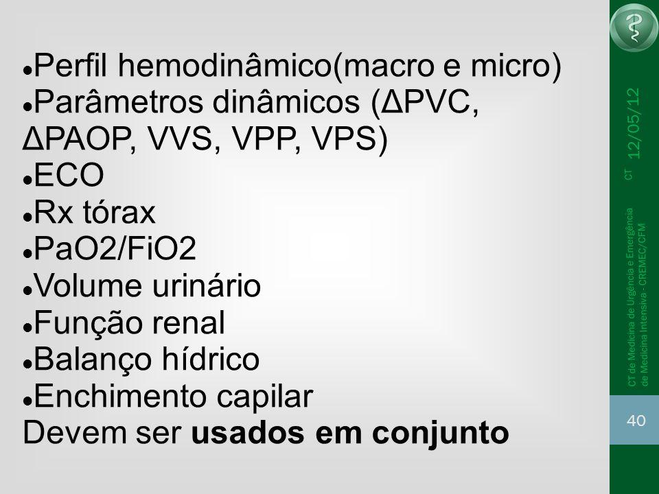 12/05/12 40 CT de Medicina de Urgência e Emergência CT de Medicina Intensiva - CREMEC/CFM Perfil hemodinâmico(macro e micro) Parâmetros dinâmicos (ΔPV