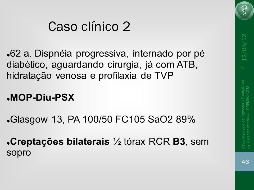 12/05/12 46 CT de Medicina de Urgência e Emergência CT de Medicina Intensiva - CREMEC/CFM Caso clínico 2 62 a. Dispnéia progressiva, internado por pé