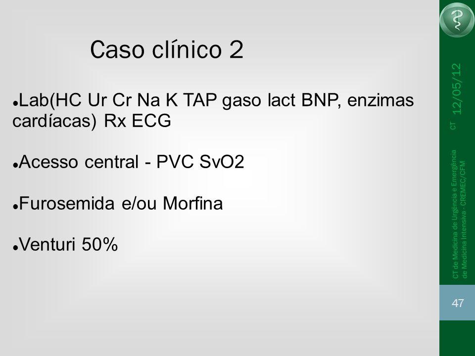 12/05/12 47 CT de Medicina de Urgência e Emergência CT de Medicina Intensiva - CREMEC/CFM Caso clínico 2 Lab(HC Ur Cr Na K TAP gaso lact BNP, enzimas