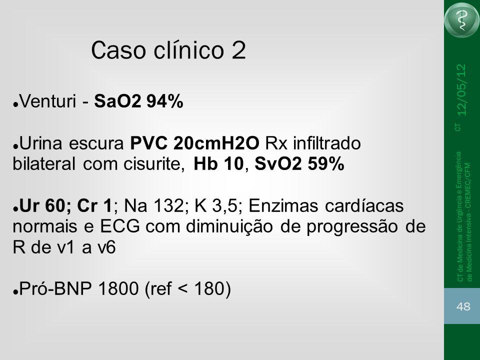 12/05/12 48 CT de Medicina de Urgência e Emergência CT de Medicina Intensiva - CREMEC/CFM Caso clínico 2 Venturi - SaO2 94% Urina escura PVC 20cmH2O R
