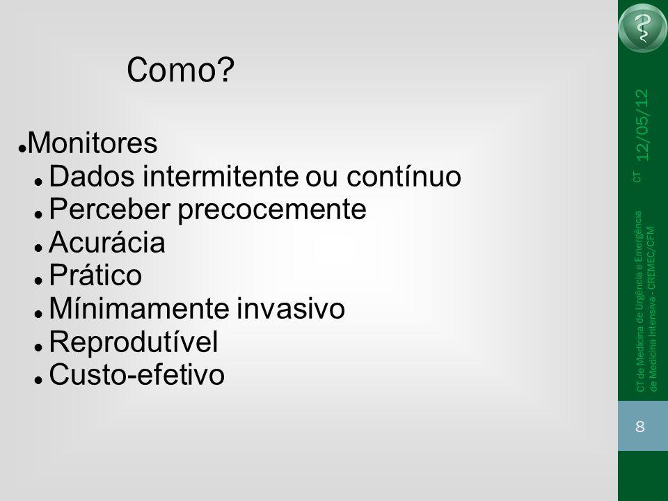 12/05/12 19 CT de Medicina de Urgência e Emergência CT de Medicina Intensiva - CREMEC/CFM Além de...