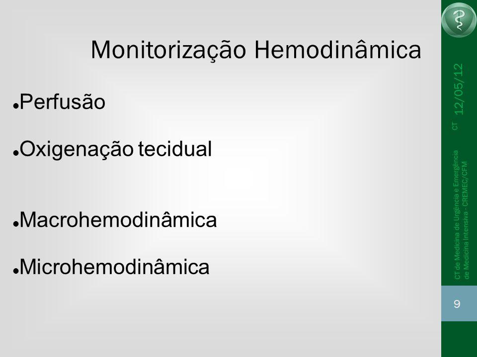 12/05/12 9 CT de Medicina de Urgência e Emergência CT de Medicina Intensiva - CREMEC/CFM Monitorização Hemodinâmica Perfusão Oxigenação tecidual Macro
