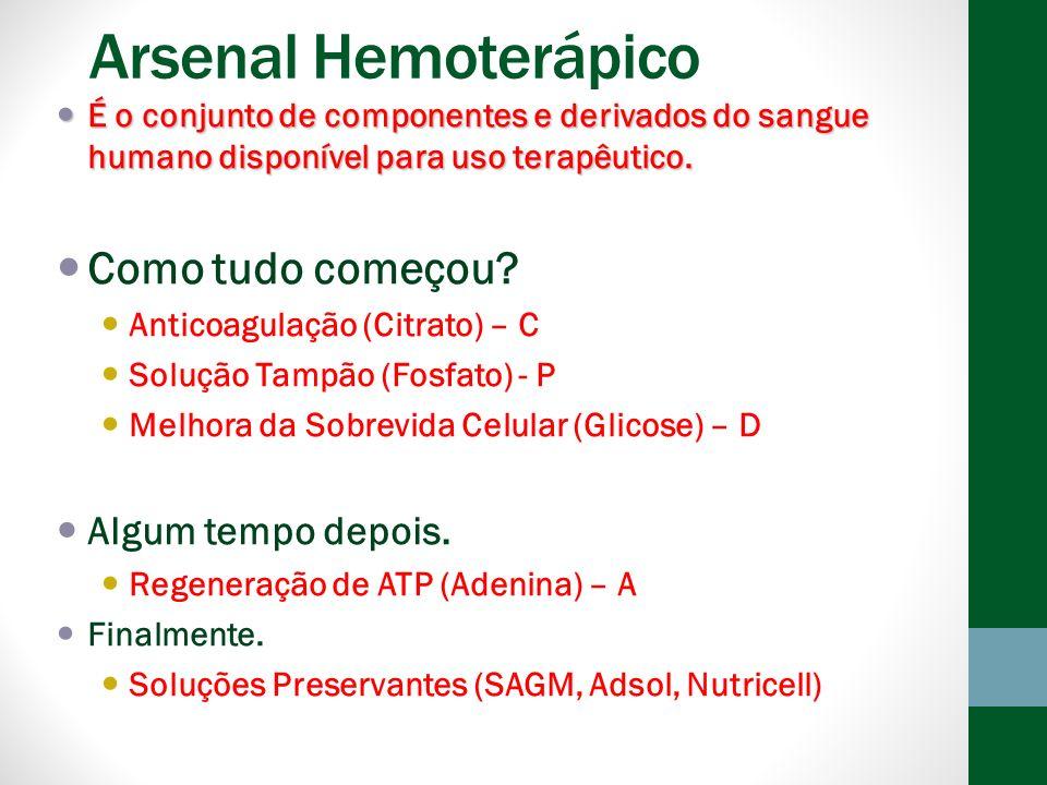 Arsenal Hemoterápico Outro Problema – Frascos (Sedimentação) Por fim!!.