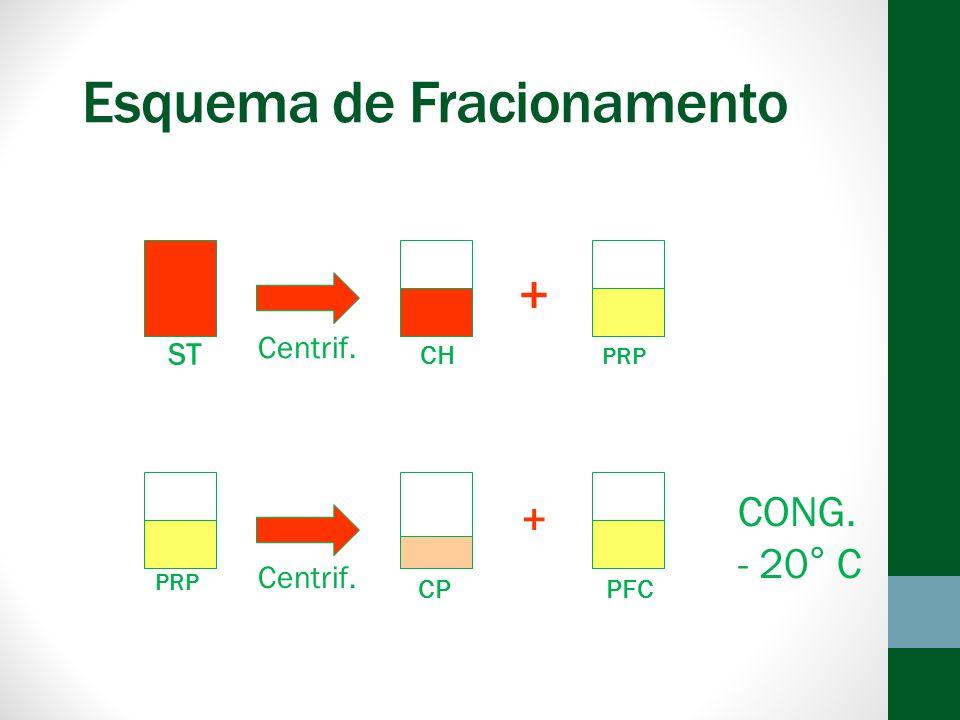 Esquema de Fracionamento + PFC CRIOPRECIPITADO PLASMA NORMAL CONG. - 20° C