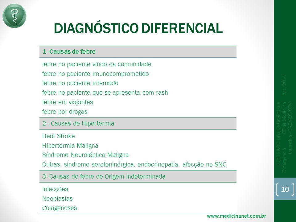 DIAGNÓSTICO DIFERENCIAL 8/1/2014 CT de Medicina de Urgência e Emergência CT de Medicina Intensiva - CREMEC/CFM 10 1- Causas de febre febre no paciente