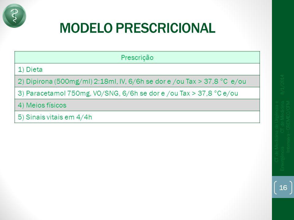 Prescrição 1) Dieta 2) Dipirona (500mg/ml) 2:18ml, IV, 6/6h se dor e /ou Tax > 37,8 °C e/ou 3) Paracetamol 750mg, VO/SNG, 6/6h se dor e /ou Tax > 37,8