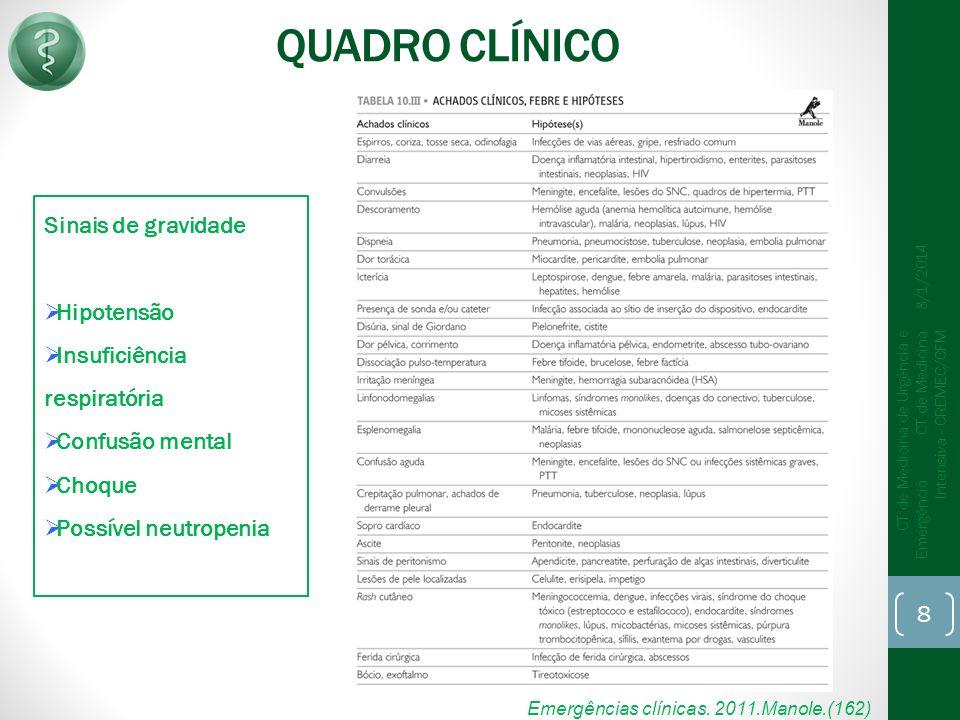 QUADRO CLÍNICO 8/1/2014 CT de Medicina de Urgência e Emergência CT de Medicina Intensiva - CREMEC/CFM 8 Sinais de gravidade Hipotensão Insuficiência r