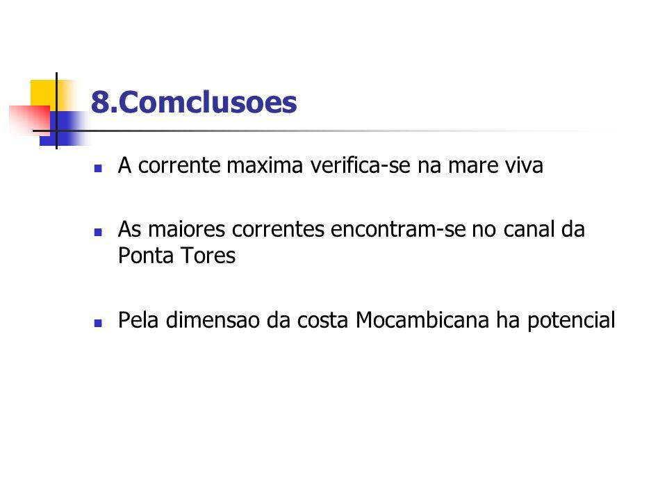 8.Comclusoes A corrente maxima verifica-se na mare viva As maiores correntes encontram-se no canal da Ponta Tores Pela dimensao da costa Mocambicana h