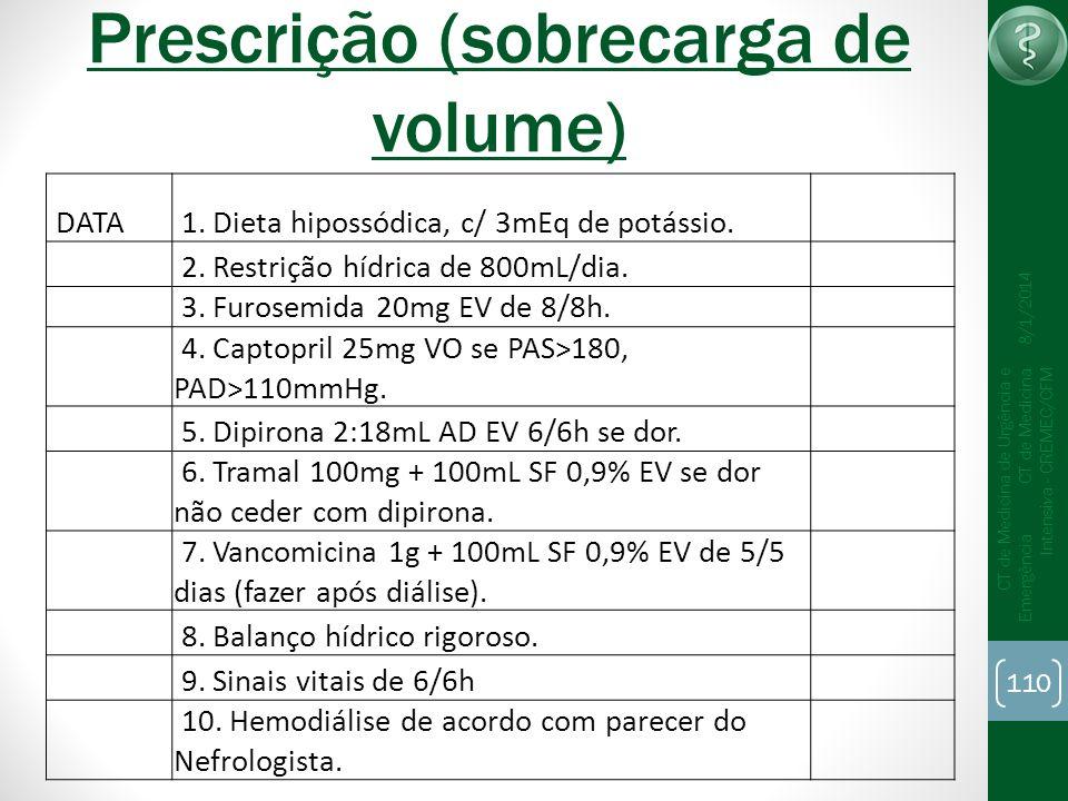 110 CT de Medicina de Urgência e Emergência CT de Medicina Intensiva - CREMEC/CFM 8/1/2014 Prescrição (sobrecarga de volume) DATA 1. Dieta hipossódica