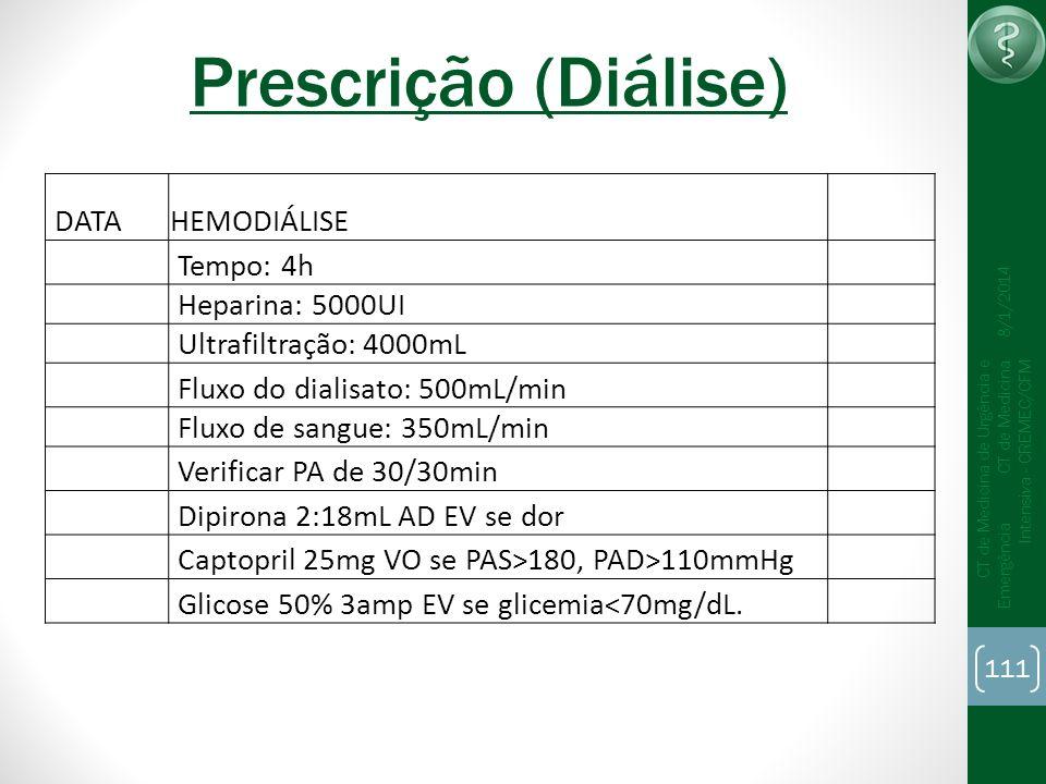 111 CT de Medicina de Urgência e Emergência CT de Medicina Intensiva - CREMEC/CFM 8/1/2014 Prescrição (Diálise) DATAHEMODIÁLISE Tempo: 4h Heparina: 50