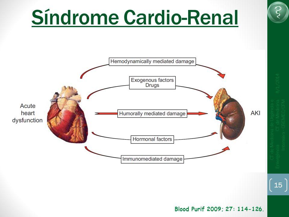15 CT de Medicina de Urgência e Emergência CT de Medicina Intensiva - CREMEC/CFM 8/1/2014 Síndrome Cardio-Renal Blood Purif 2009; 27: 114-126.