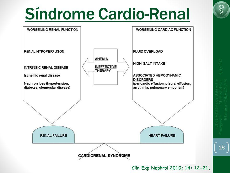 16 CT de Medicina de Urgência e Emergência CT de Medicina Intensiva - CREMEC/CFM 8/1/2014 Síndrome Cardio-Renal Clin Exp Nephrol 2010; 14: 12-21.