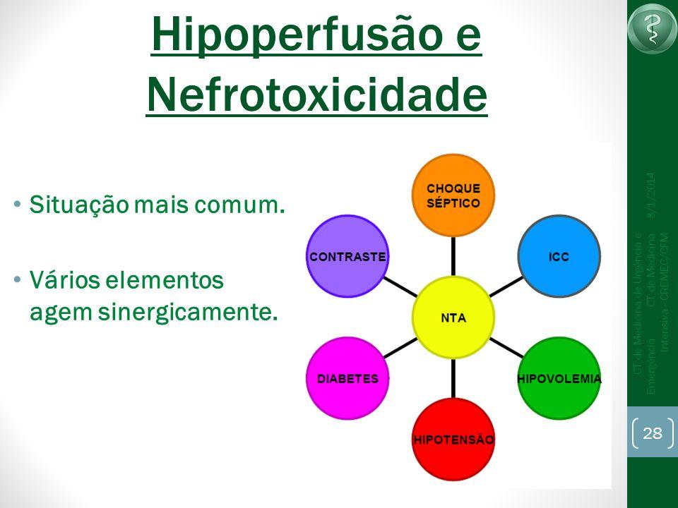 28 CT de Medicina de Urgência e Emergência CT de Medicina Intensiva - CREMEC/CFM 8/1/2014 Hipoperfusão e Nefrotoxicidade Situação mais comum. Vários e