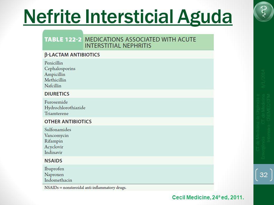 32 CT de Medicina de Urgência e Emergência CT de Medicina Intensiva - CREMEC/CFM 8/1/2014 Nefrite Intersticial Aguda Cecil Medicine, 24ª ed, 2011.