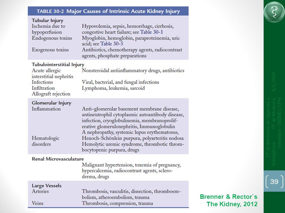 39 CT de Medicina de Urgência e Emergência CT de Medicina Intensiva - CREMEC/CFM 8/1/2014 Brenner & Rector`s The Kidney, 2012