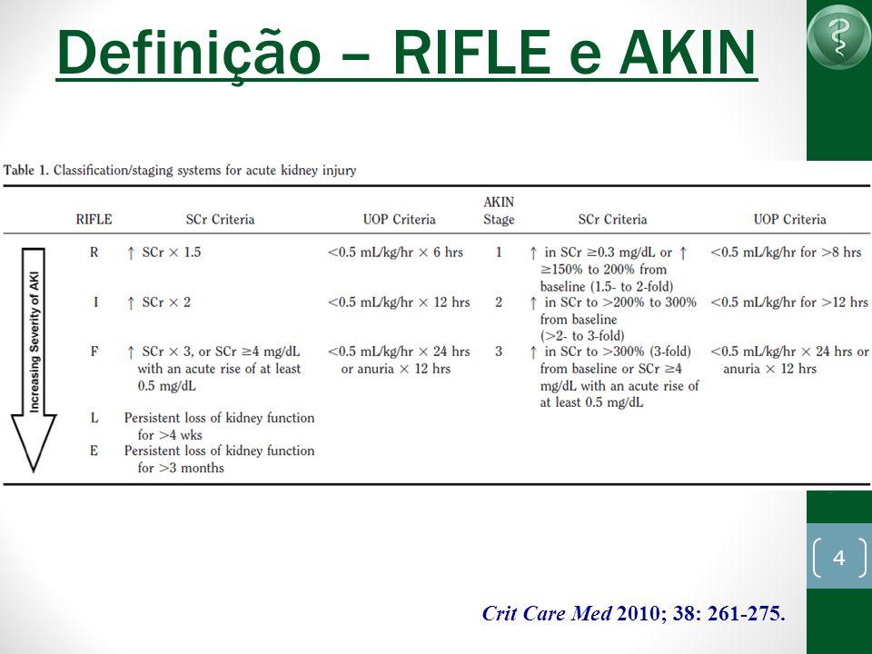 8/1/2014 CT de Medicina de Urgência e Emergência CT de Medicina Intensiva - CREMEC/CFM 4 Definição – RIFLE e AKIN Crit Care Med 2010; 38: 261-275.
