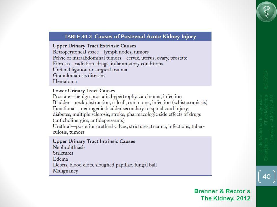 40 CT de Medicina de Urgência e Emergência CT de Medicina Intensiva - CREMEC/CFM 8/1/2014 Brenner & Rector`s The Kidney, 2012