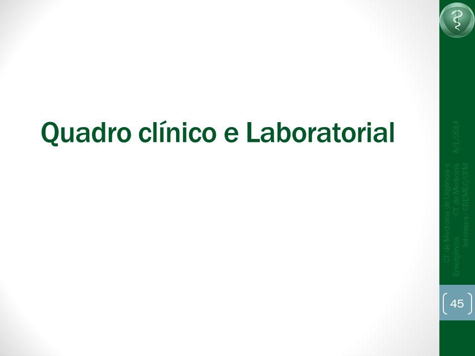 45 CT de Medicina de Urgência e Emergência CT de Medicina Intensiva - CREMEC/CFM 8/1/2014 Quadro clínico e Laboratorial
