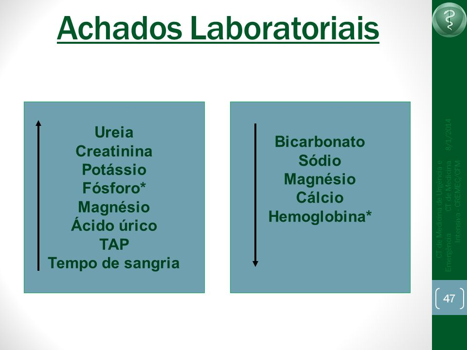 47 CT de Medicina de Urgência e Emergência CT de Medicina Intensiva - CREMEC/CFM 8/1/2014 Achados Laboratoriais Ureia Creatinina Potássio Fósforo* Mag