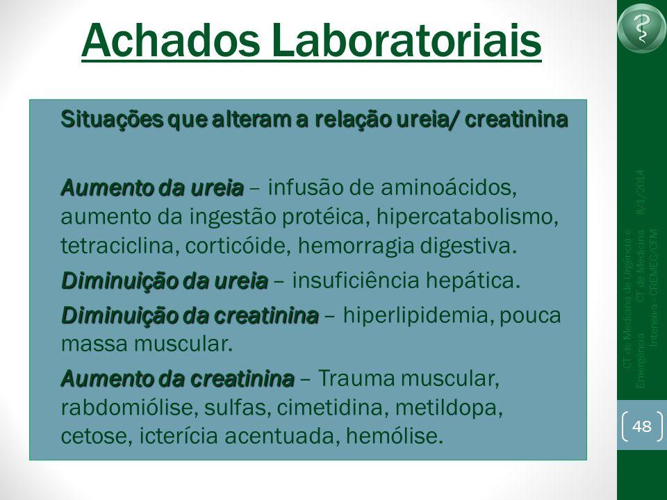 48 CT de Medicina de Urgência e Emergência CT de Medicina Intensiva - CREMEC/CFM 8/1/2014 Achados Laboratoriais Situações que alteram a relação ureia/