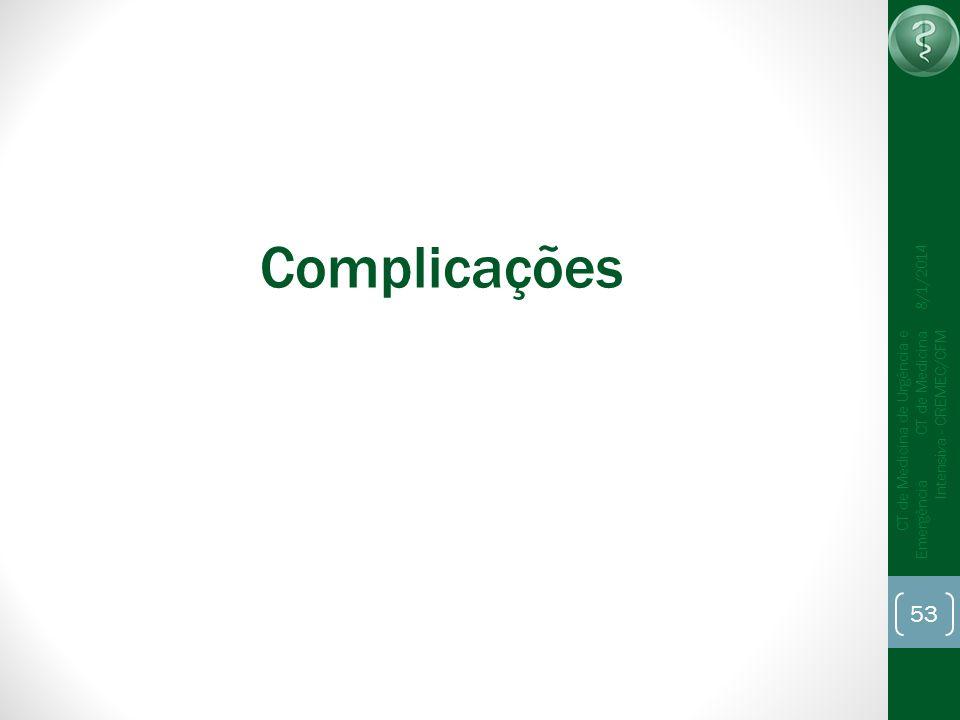 53 CT de Medicina de Urgência e Emergência CT de Medicina Intensiva - CREMEC/CFM 8/1/2014 Complicações