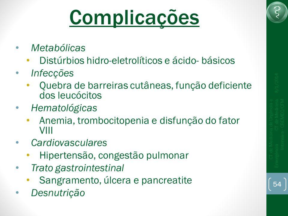 54 CT de Medicina de Urgência e Emergência CT de Medicina Intensiva - CREMEC/CFM 8/1/2014 Complicações Metabólicas Distúrbios hidro-eletrolíticos e ác