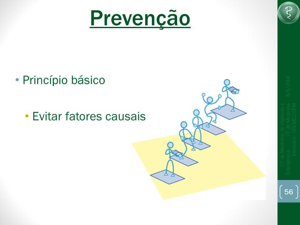 56 CT de Medicina de Urgência e Emergência CT de Medicina Intensiva - CREMEC/CFM 8/1/2014 Prevenção Princípio básico Evitar fatores causais