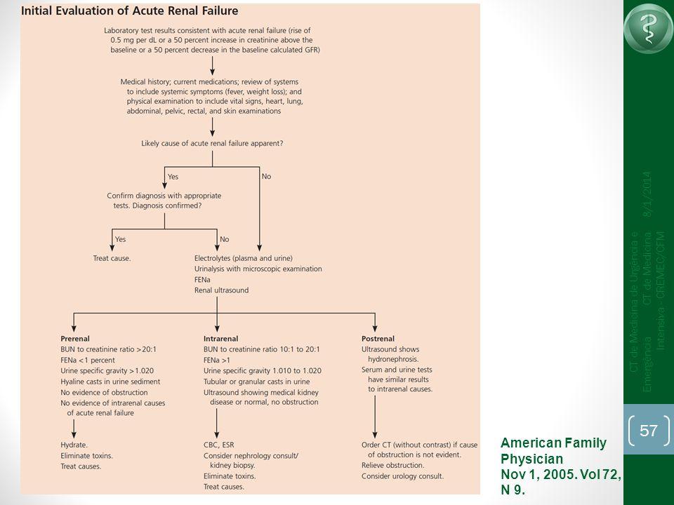57 CT de Medicina de Urgência e Emergência CT de Medicina Intensiva - CREMEC/CFM 8/1/2014 American Family Physician Nov 1, 2005. Vol 72, N 9.