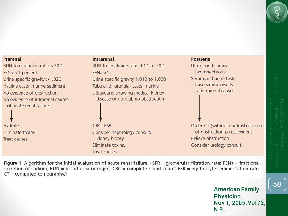 58 CT de Medicina de Urgência e Emergência CT de Medicina Intensiva - CREMEC/CFM 8/1/2014 American Family Physician Nov 1, 2005. Vol 72, N 9.