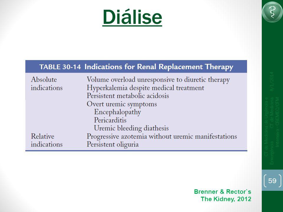 59 CT de Medicina de Urgência e Emergência CT de Medicina Intensiva - CREMEC/CFM 8/1/2014 Diálise Brenner & Rector`s The Kidney, 2012