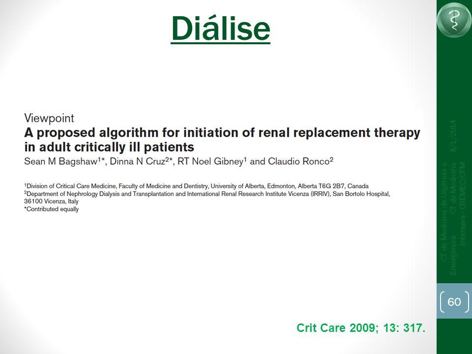 60 CT de Medicina de Urgência e Emergência CT de Medicina Intensiva - CREMEC/CFM 8/1/2014 Diálise Crit Care 2009; 13: 317.